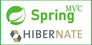 Spring MVC Hibernate CRUD
